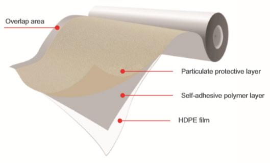 synthetic polymer membrane